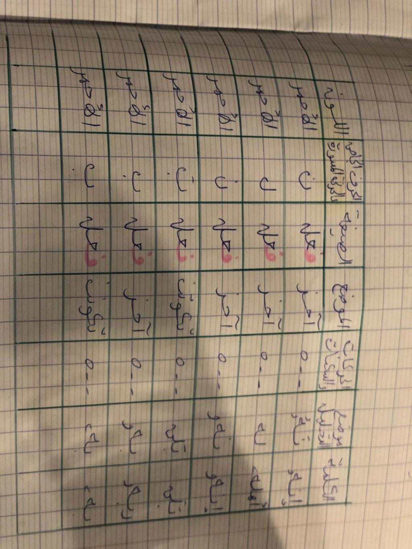 الواجب الأول / الدورة السادسة  - صفحة 3 Aoao_o44