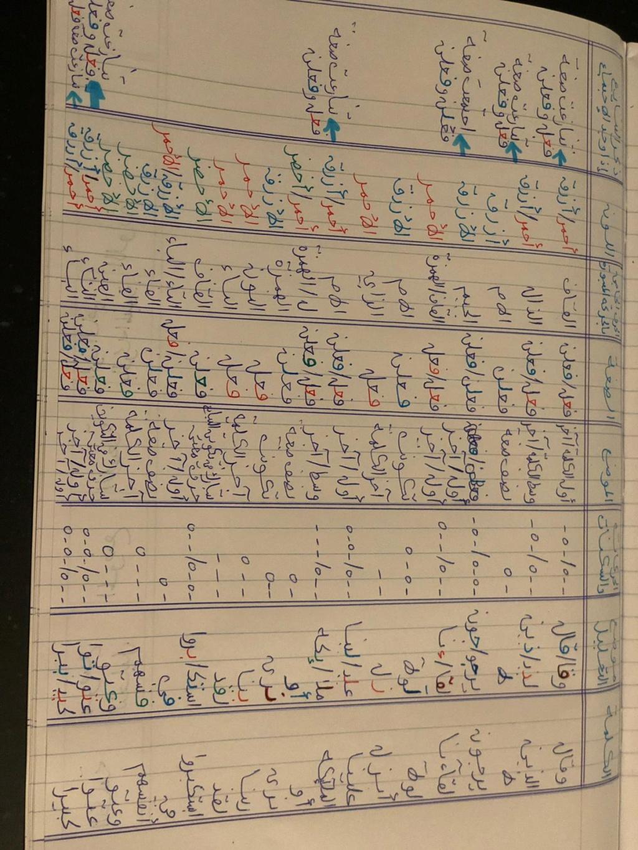 الواجب الخامس/ الدورة السادسة - صفحة 2 Aoao_o50