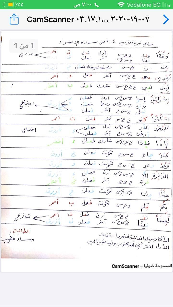 الواجب الخامس / الدورة السابعة - صفحة 3 Aoe_ay20