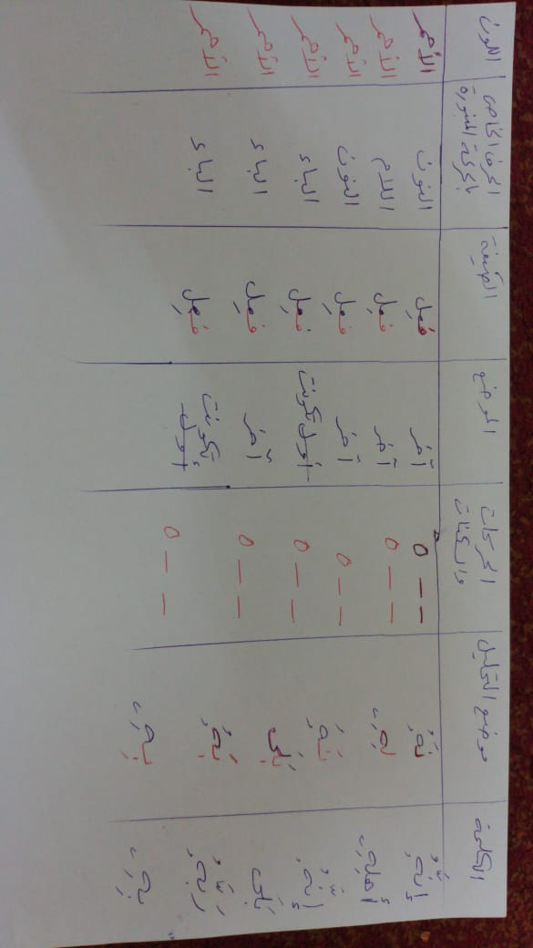 الواجب الأول / الدورة السادسة  - صفحة 4 Aoe_ia17