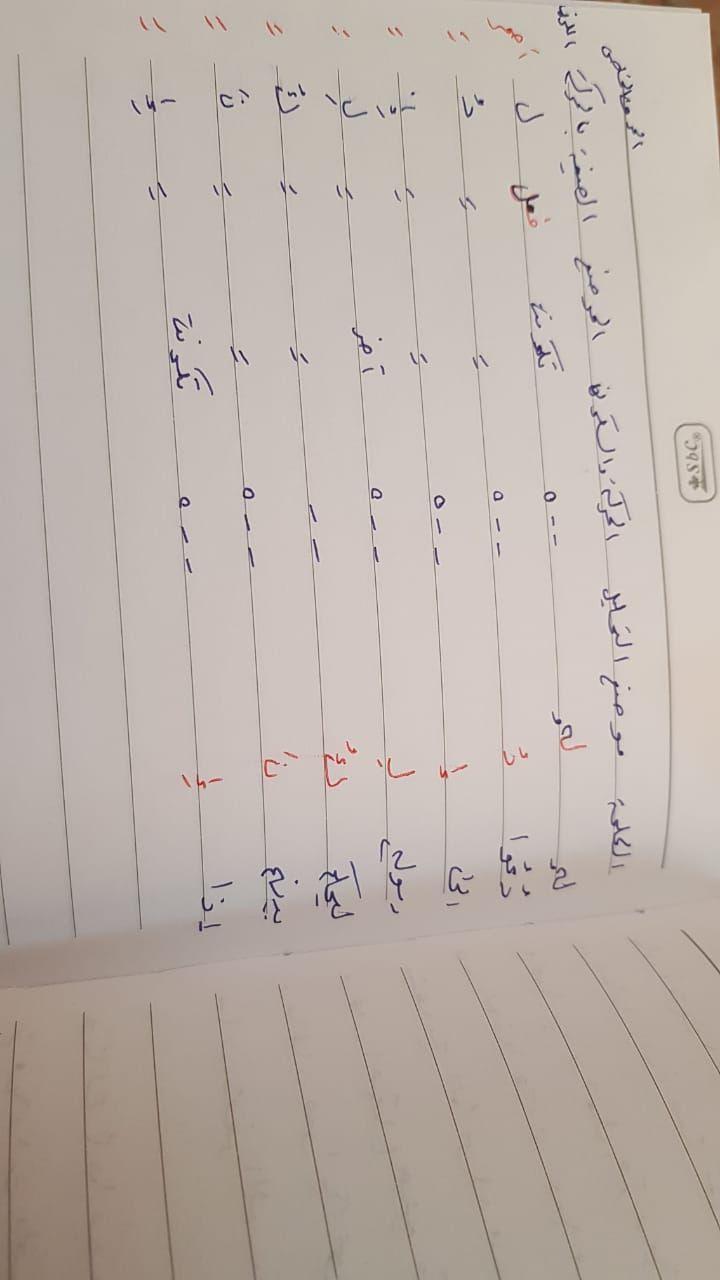 الواجب الأول / الدورة السابعة - صفحة 17 Aoia_a11