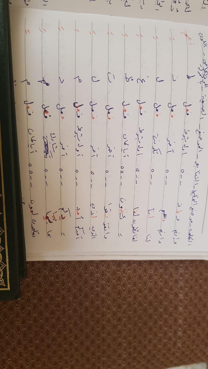 الواجب الثاني / الدورة السابعة - صفحة 5 Aoia_a12