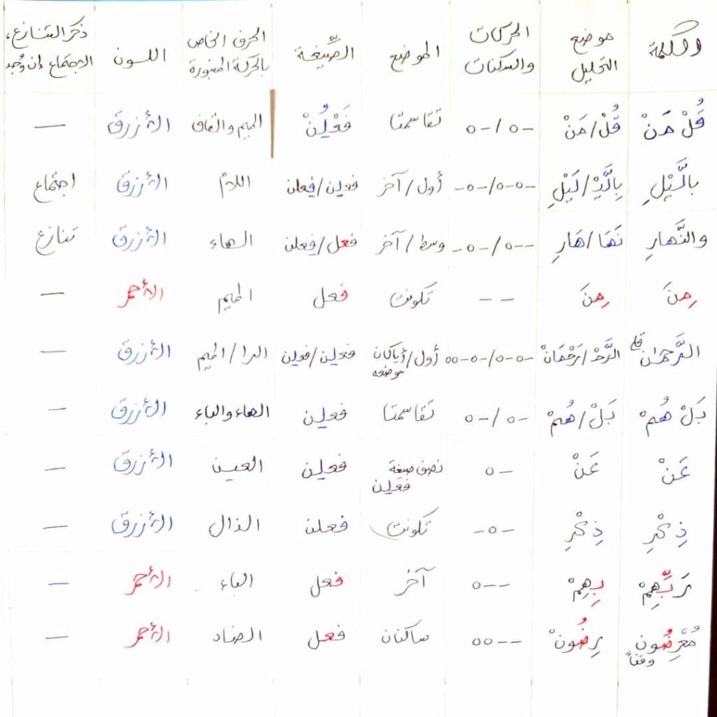 الواجب الرابع/ الدورة السادسة - صفحة 6 Aoo_aa25