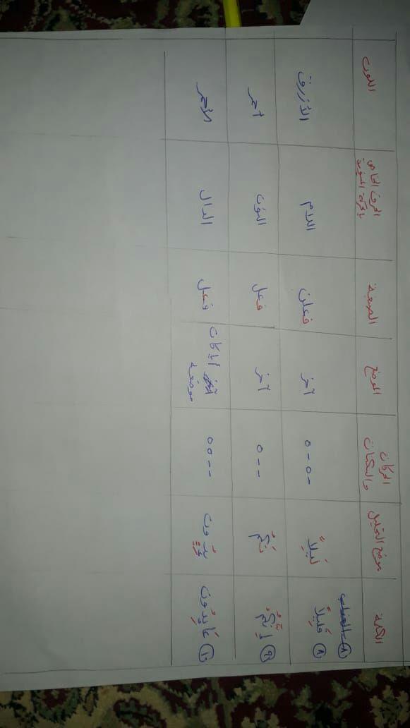 الواجب الثالث / الدورة السابعة - صفحة 12 Aoo_aa36