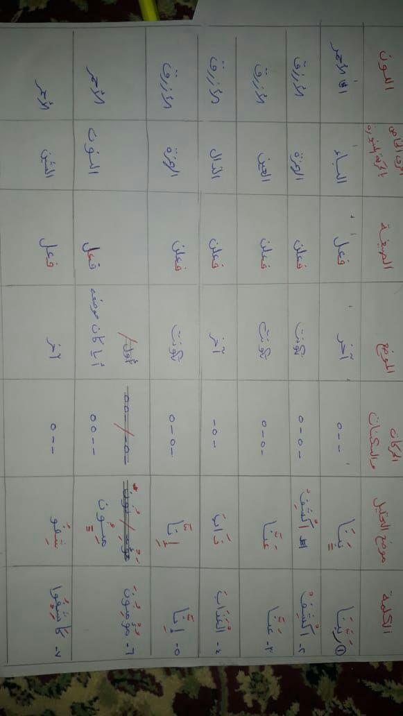 الواجب الثالث / الدورة السابعة - صفحة 12 Aoo_aa37