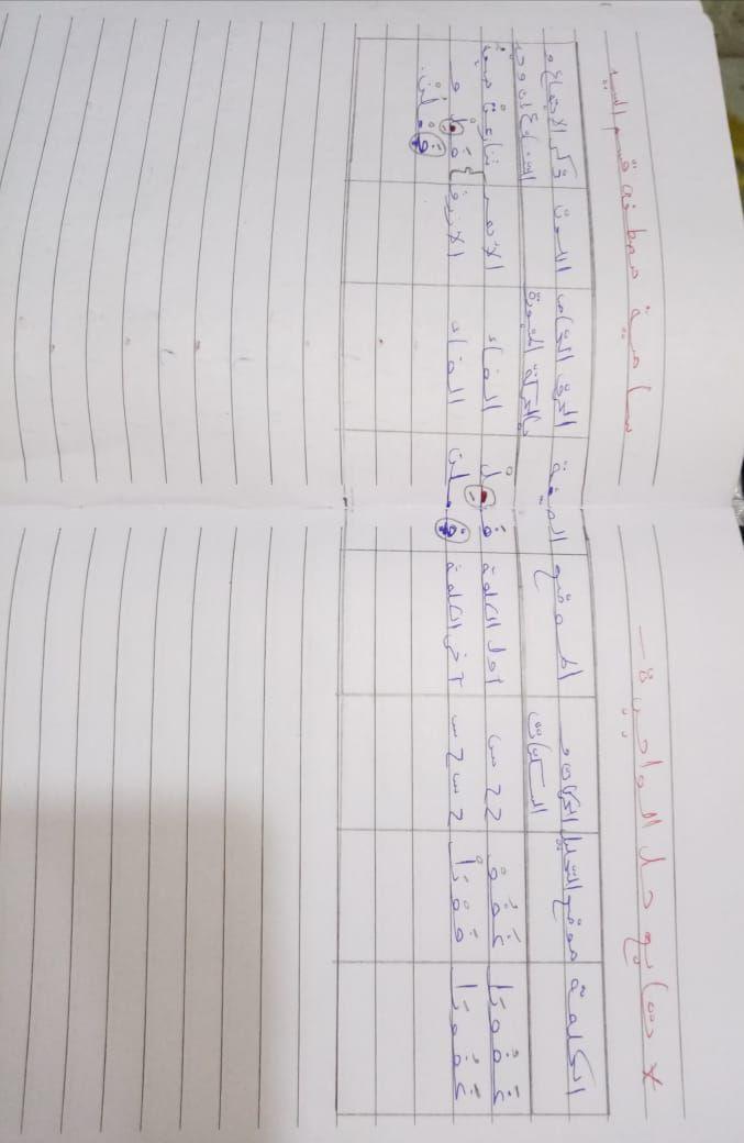 الواجب الرابع / الدورة السابعة  - صفحة 3 Aoo_aa39