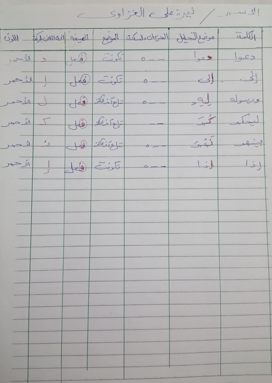 الواجب الأول / الدورة السابعة - صفحة 3 Aoo_ao25