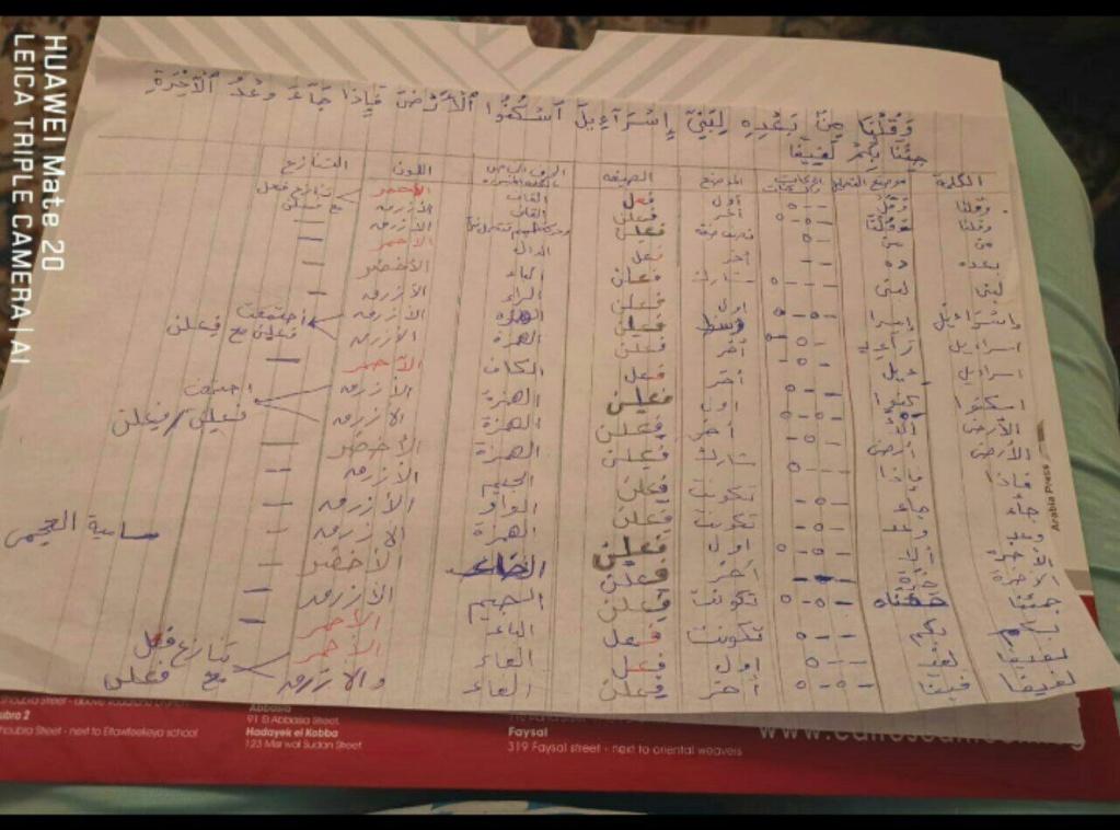 الواجب الخامس / الدورة السابعة - صفحة 4 Aoo_ay42