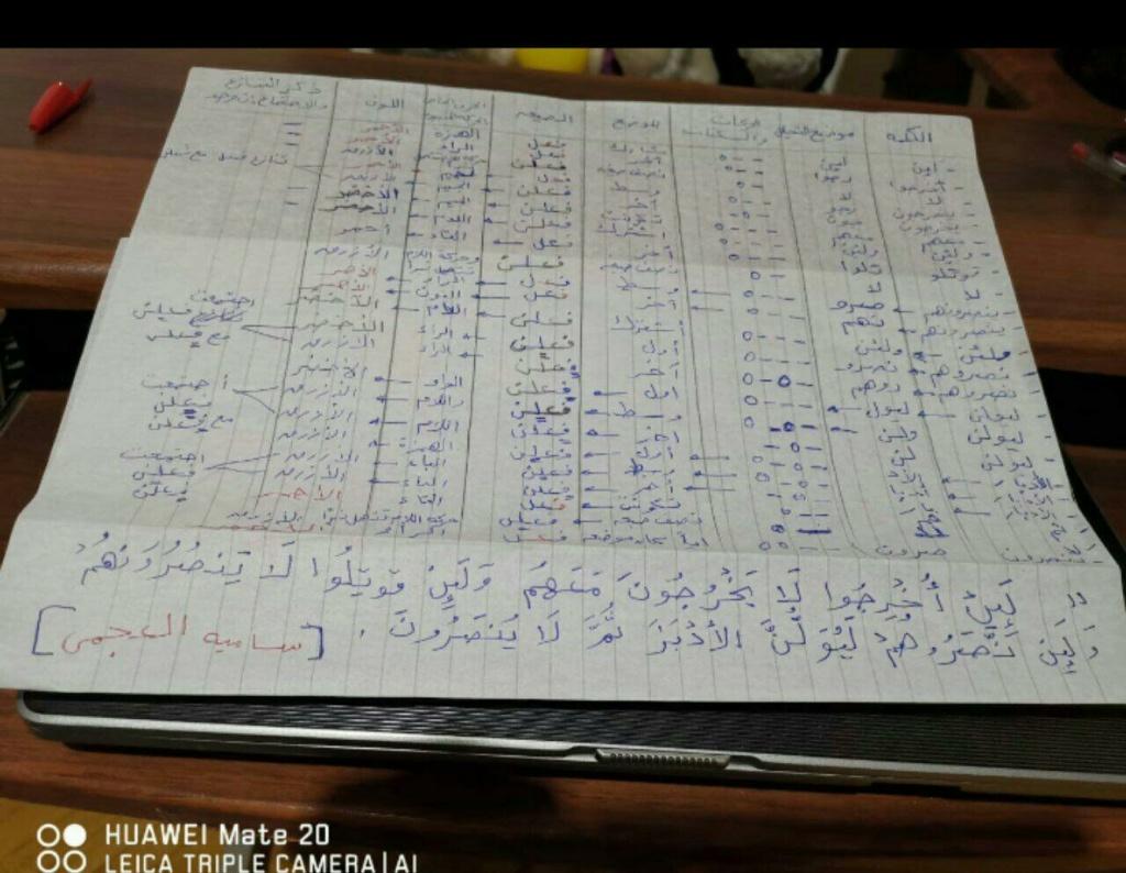 الواجب السادس/ الدورة السابعة - صفحة 5 Aoo_ay45