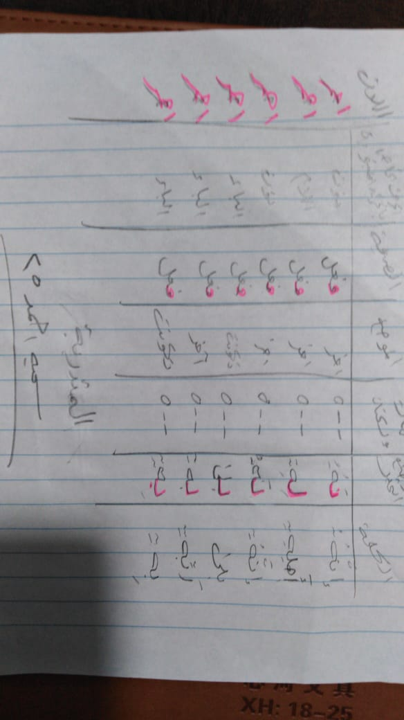 الواجب الأول / الدورة السادسة  - صفحة 2 Aoo_ey12