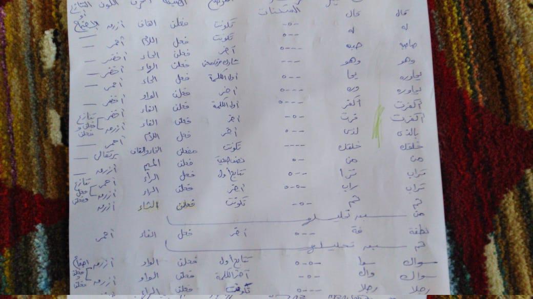 الواجب السابع / الدورة الخامسة Aoo_oc34