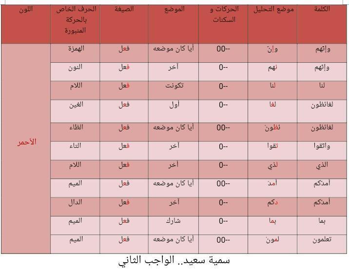 الواجب الثاني / الدورة السابعة - صفحة 14 Aoo_oc44