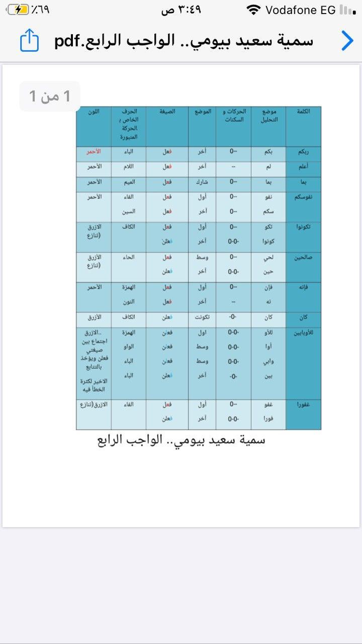 الواجب الرابع / الدورة السابعة  - صفحة 13 Aoo_oc49