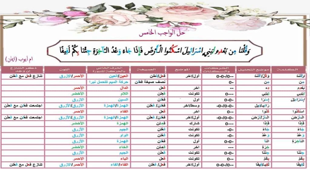 الواجب الخامس / الدورة السابعة - صفحة 3 Aoo_oc50