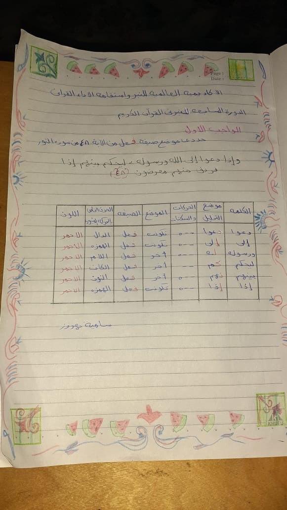الواجب الأول / الدورة السابعة - صفحة 5 Aoo_oi28