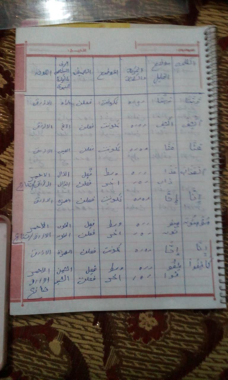 الواجب الثالث / الدورة السابعة - صفحة 4 Aooo_a17