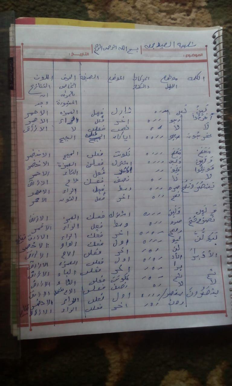 الواجب السادس/ الدورة السابعة - صفحة 5 Aooo_a19