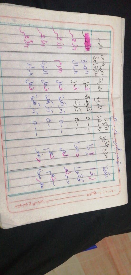 الواجب الأول / الدورة السابعة - صفحة 3 Aoooca10