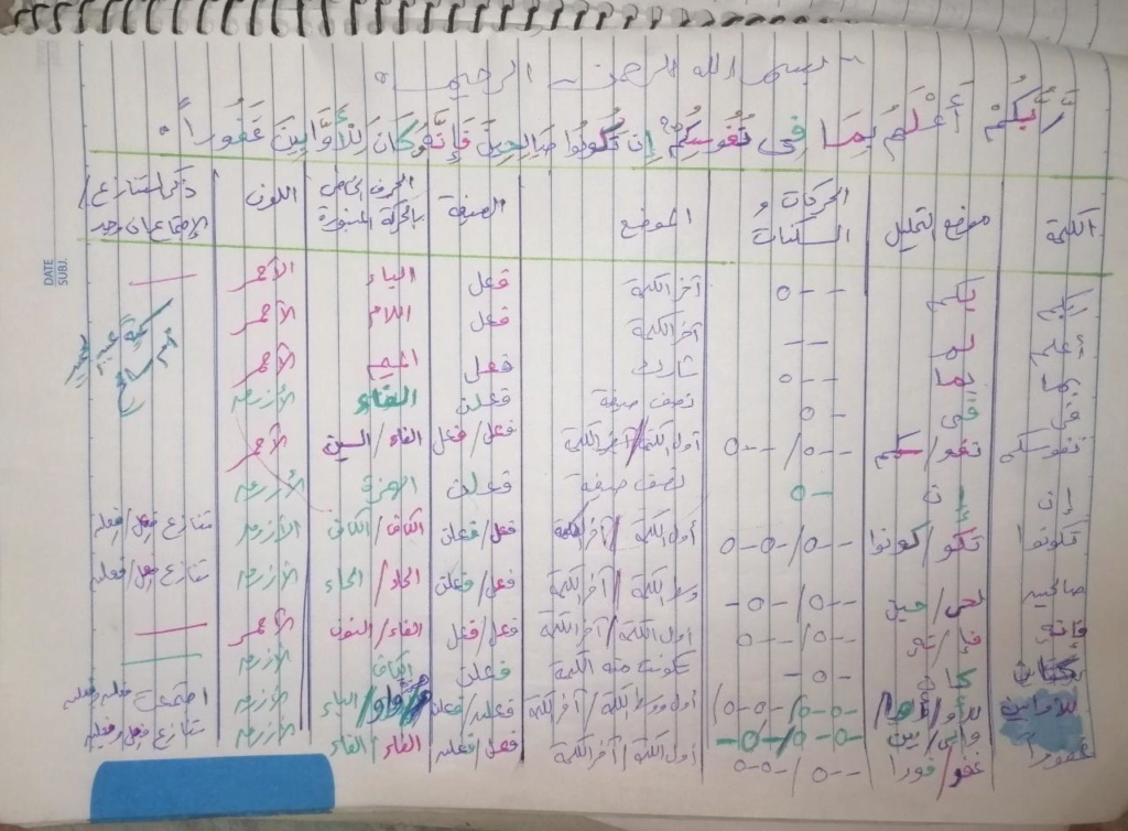 الواجب الرابع / الدورة السابعة  - صفحة 2 Aoooca12