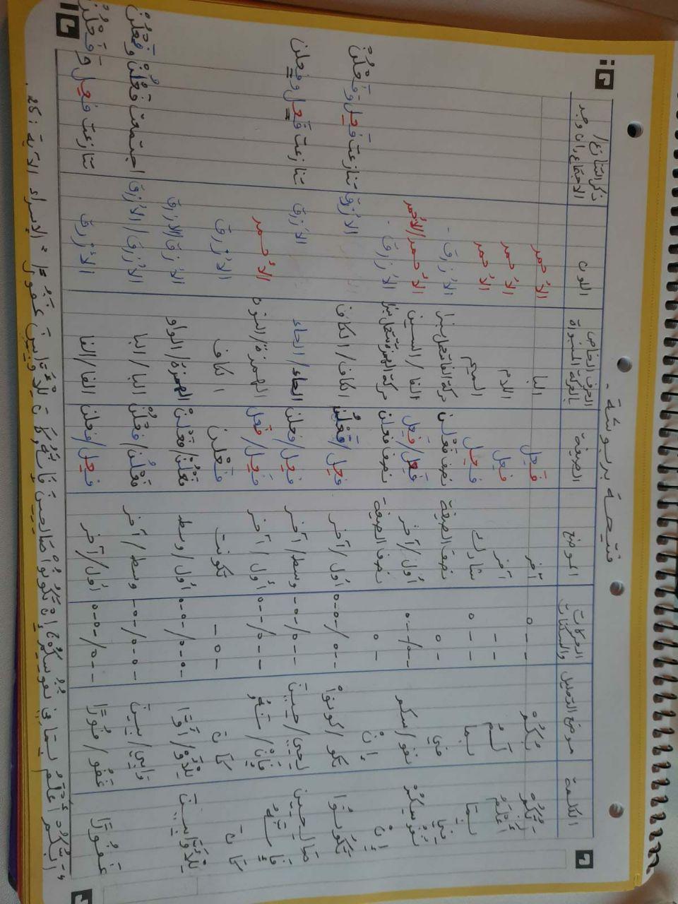 الواجب الرابع / الدورة السابعة  - صفحة 2 Aooy_o13