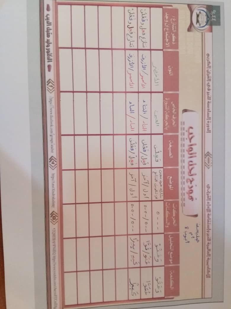 الواجب الخامس/ الدورة السادسة - صفحة 5 Aoyo_a10