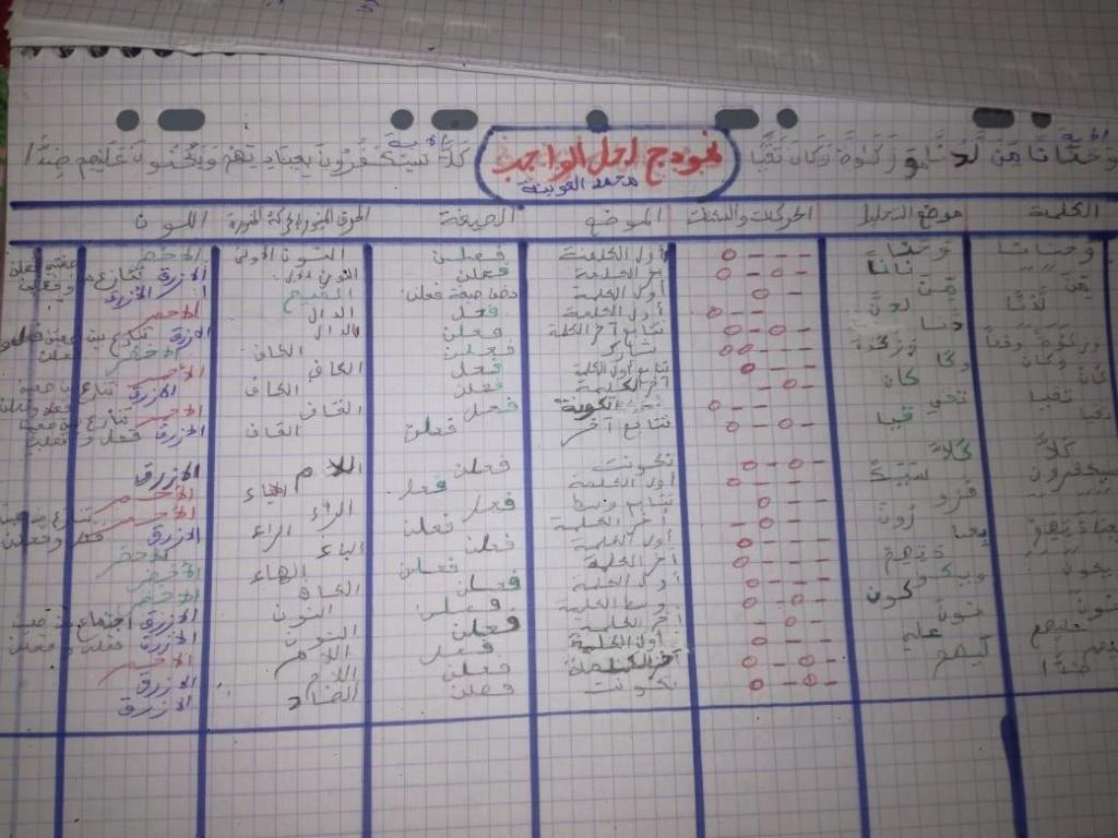 الواجب السادس/ الدورة الرابعة - صفحة 2 Ayac_a16