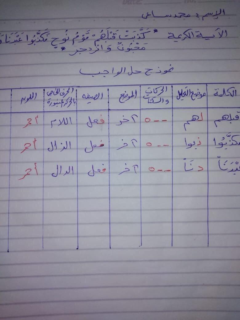 الواجب الأول/ الدورة الرابعة Ayac_o12
