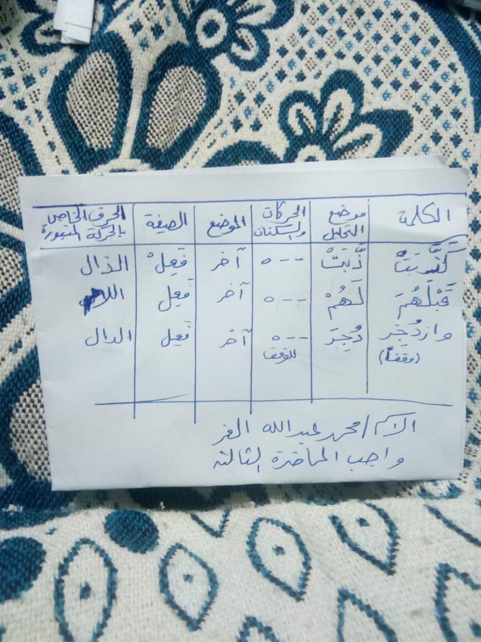الواجب الأول/ الدورة الرابعة Ayac_o14