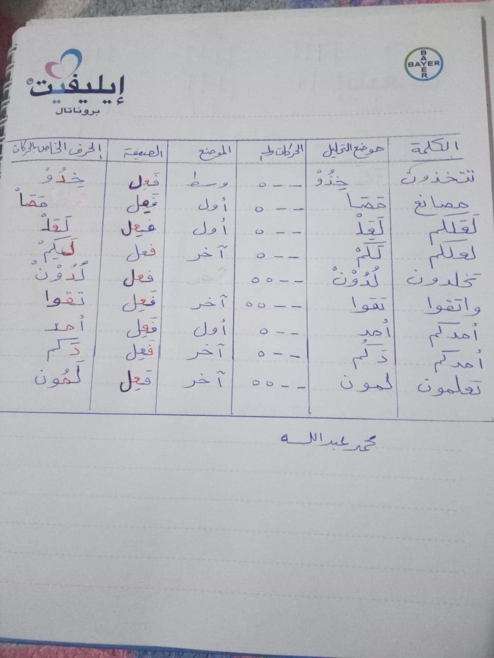 الواجب الثاني/ الدورة الرابعة - صفحة 2 Ayac_o21