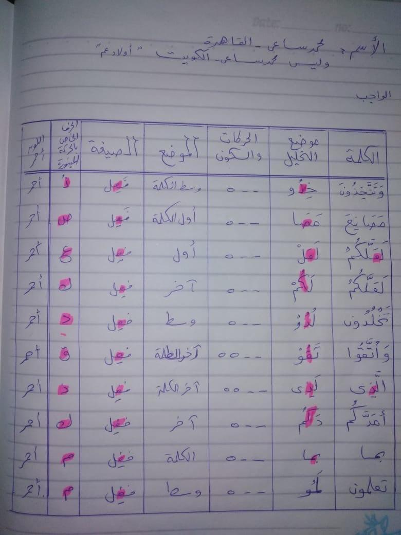 الواجب الثاني/ الدورة الرابعة - صفحة 2 Ayac_o22