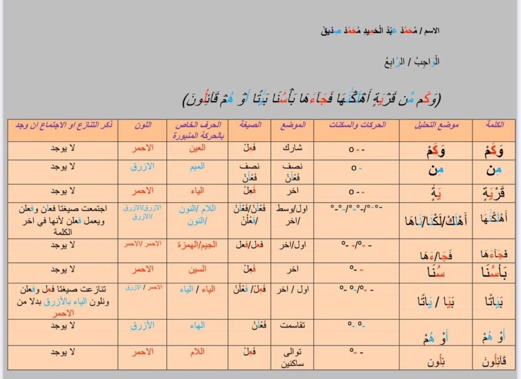 الواجب الرابع/ الدورة الرابعة Ayac_o28