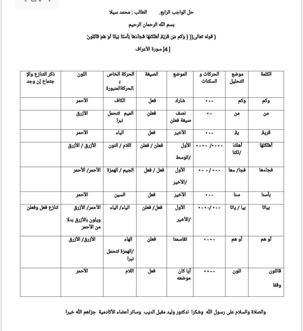 الواجب الرابع/ الدورة الرابعة - صفحة 2 Ayac_o31