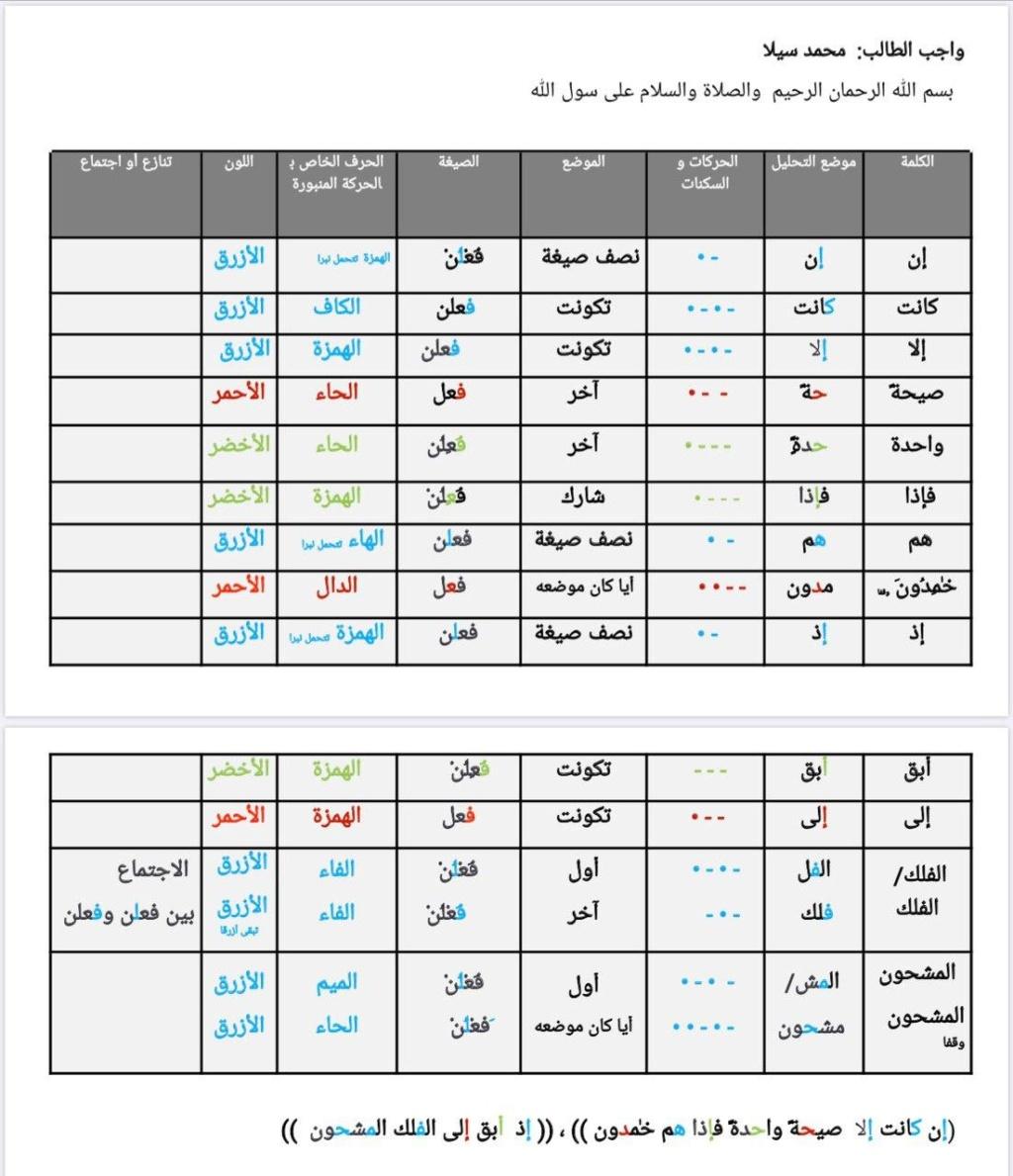 الواجب الخامس/ الدورة الرابعة Ayac_o34