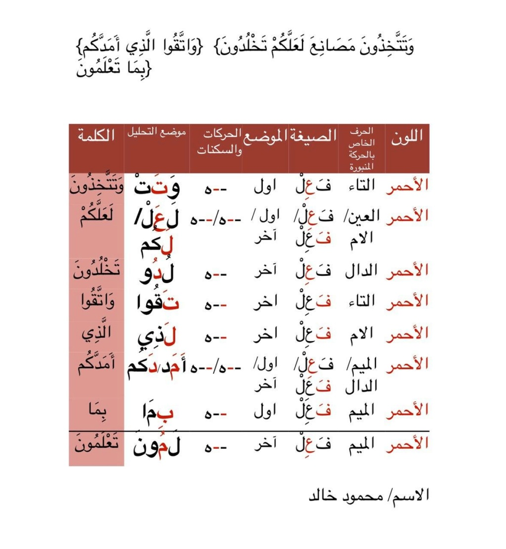 الواجب الثاني/ الدورة الرابعة - صفحة 2 Ayaic_11