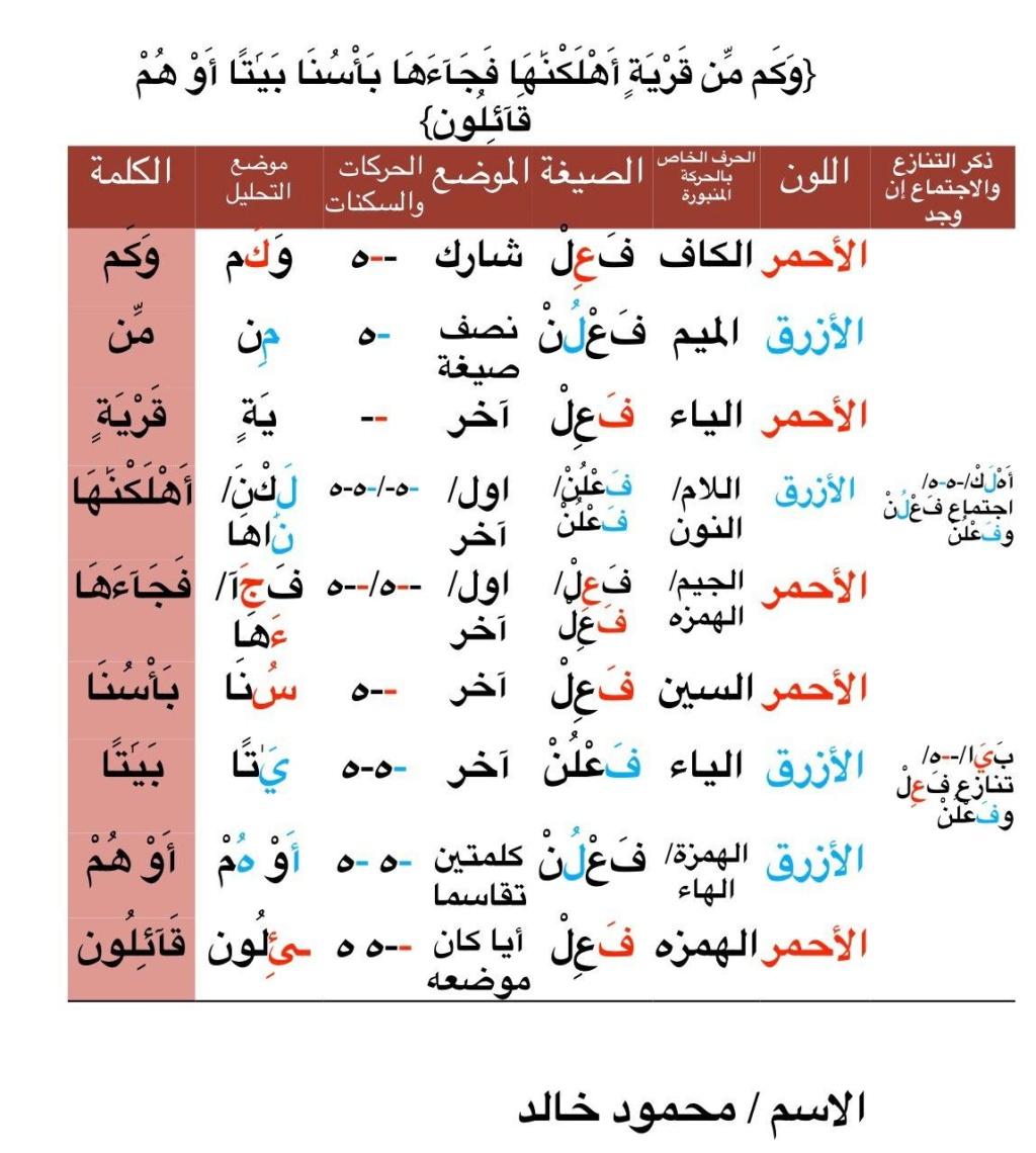 الواجب الرابع/ الدورة الرابعة - صفحة 2 Ayaic_13