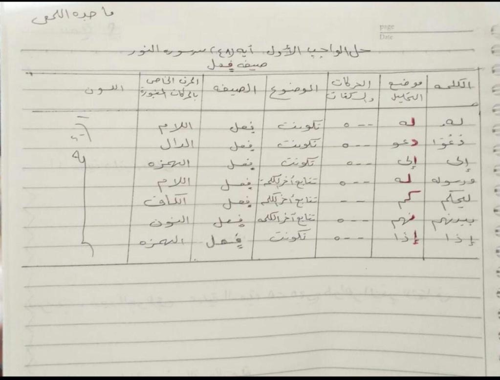 الواجب الأول / الدورة السابعة - صفحة 17 Ayco_a22