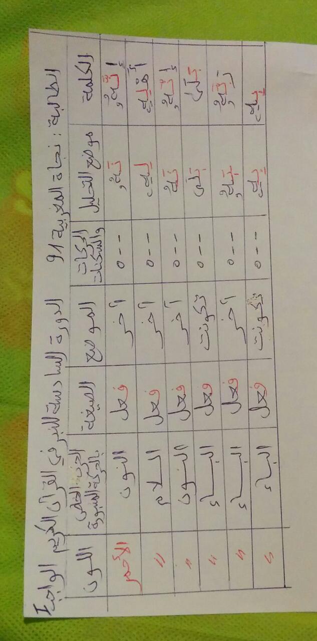 الواجب الأول / الدورة السادسة  - صفحة 2 Ayo_aa10