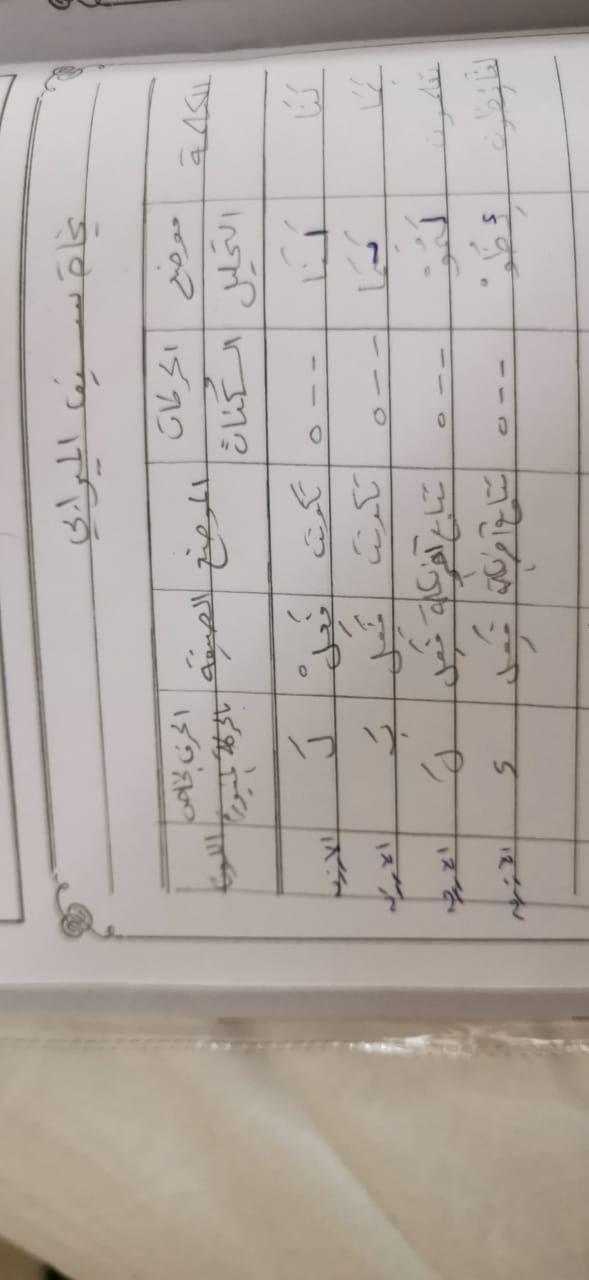 الواجب الثاني / الدورة السابعة - صفحة 14 Ayo_oa11