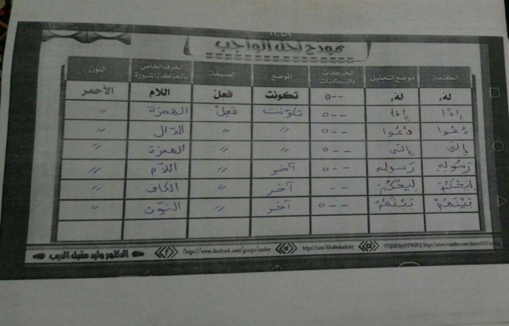 الواجب الأول / الدورة السابعة - صفحة 17 Ayoooe10