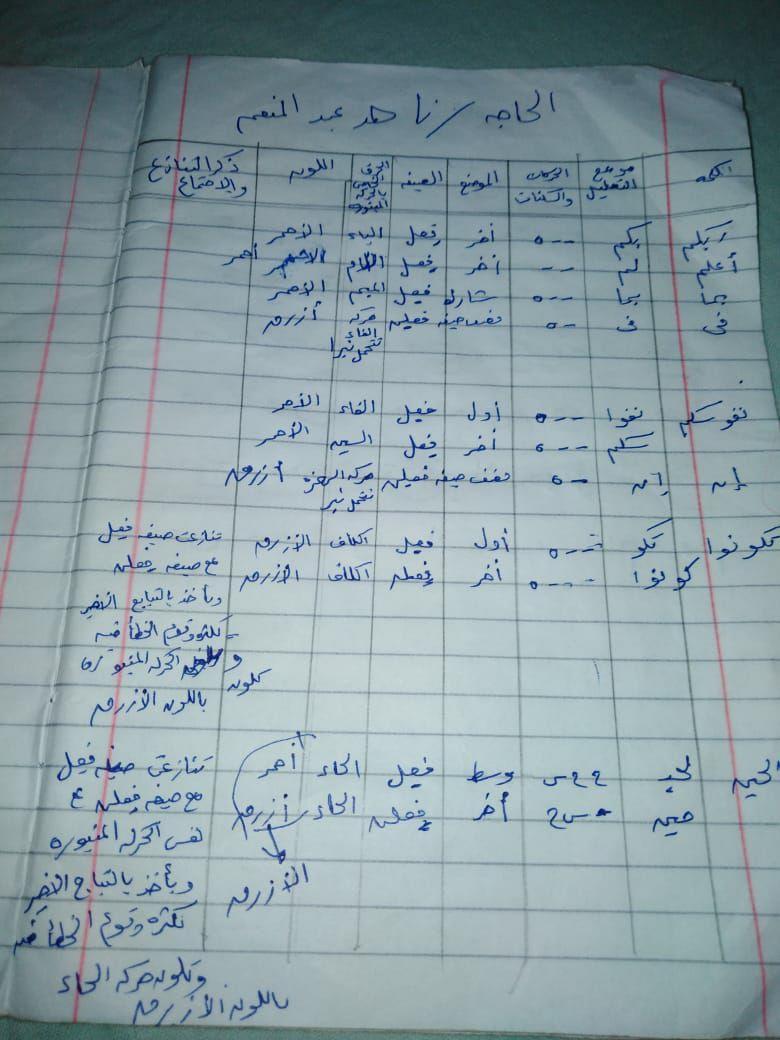 الواجب الرابع / الدورة السابعة  - صفحة 12 Ayy_ac12