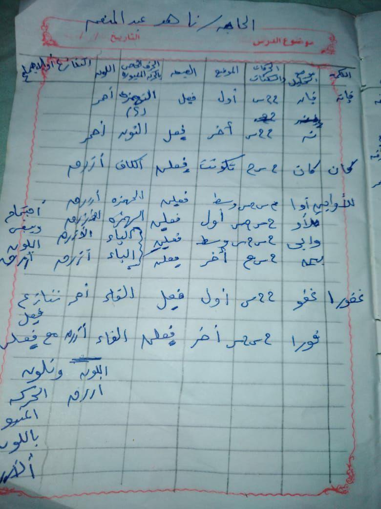 الواجب الرابع / الدورة السابعة  - صفحة 12 Ayy_ac13