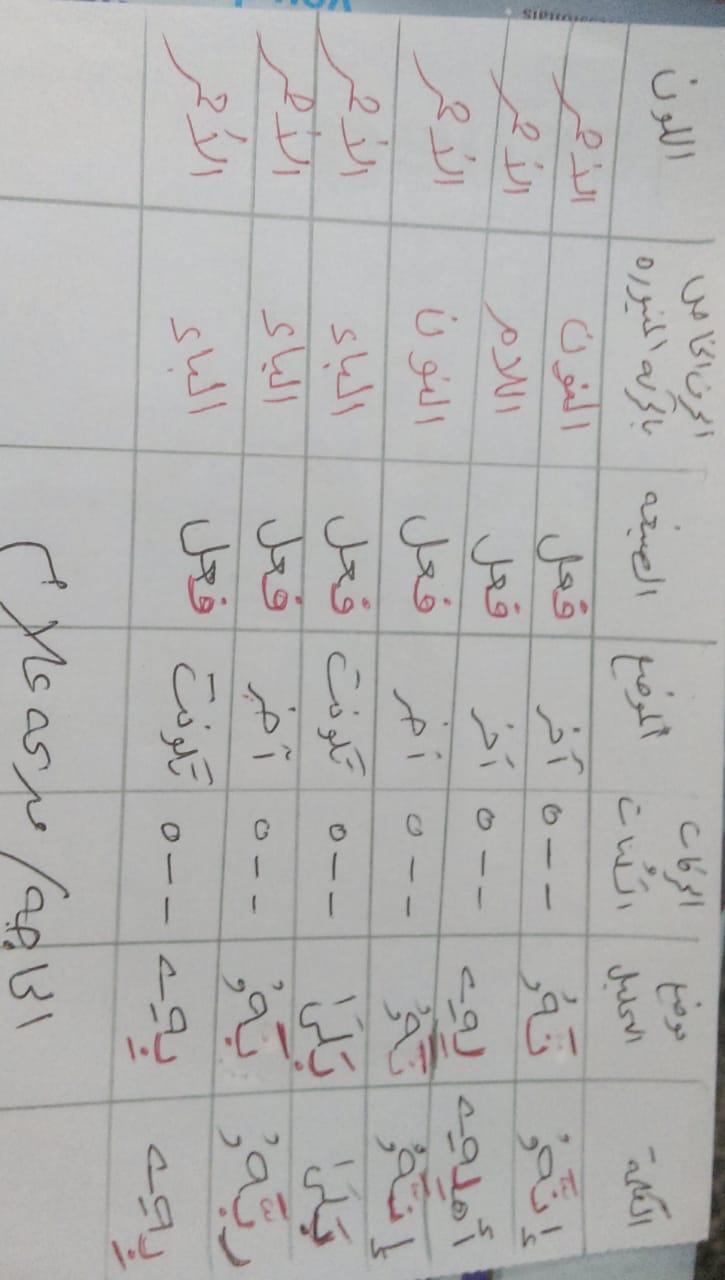 الواجب الأول / الدورة السادسة  - صفحة 6 Ayyo_a42