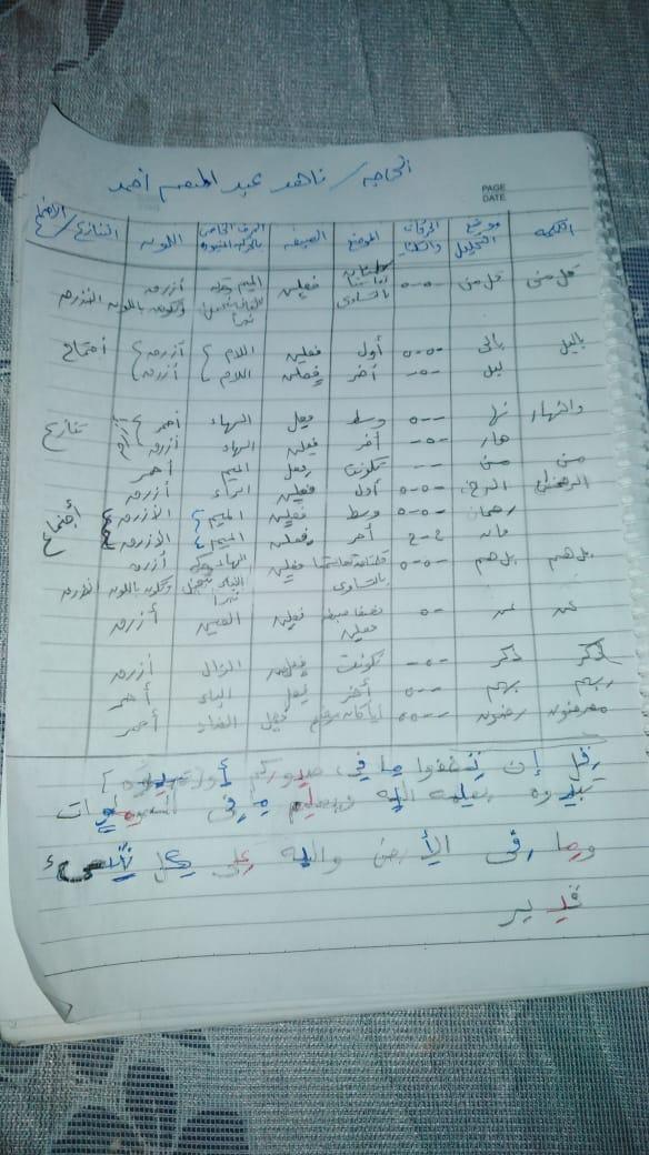 الواجب الرابع/ الدورة السادسة - صفحة 3 Ayyo_a46