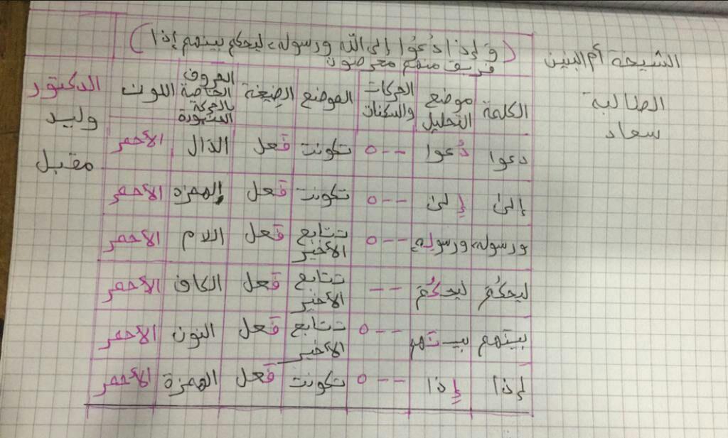 الواجب الأول / الدورة السابعة - صفحة 16 C_cc10