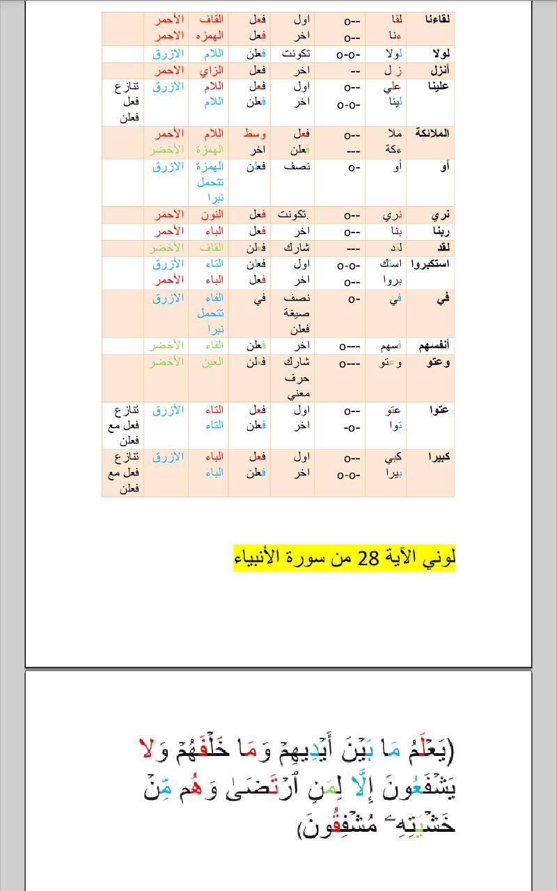 الواجب الخامس/ الدورة السادسة - صفحة 3 Ca_oa_12