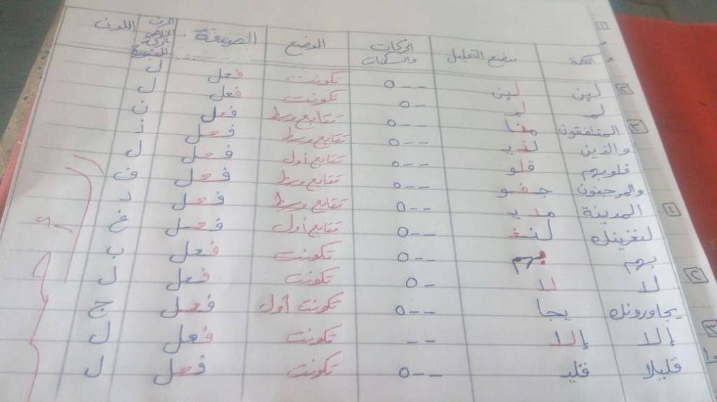 الواجب الثاني/ الدورة الخامسة - صفحة 4 Ce_a_a10