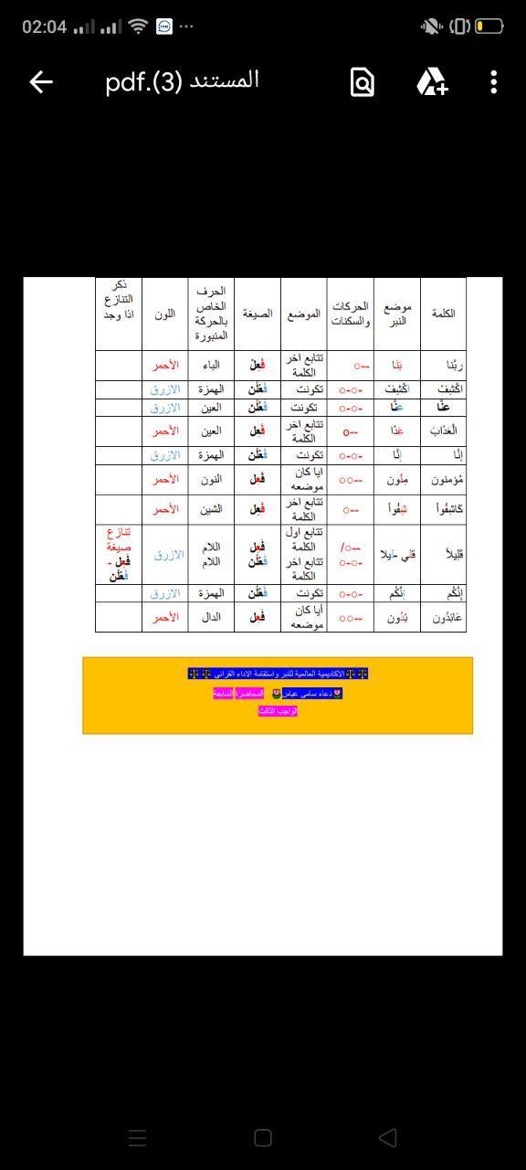الواجب الثالث / الدورة السابعة - صفحة 12 Ce_ao12