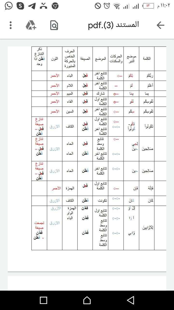 الواجب الرابع / الدورة السابعة  - صفحة 12 Ce_ao_11