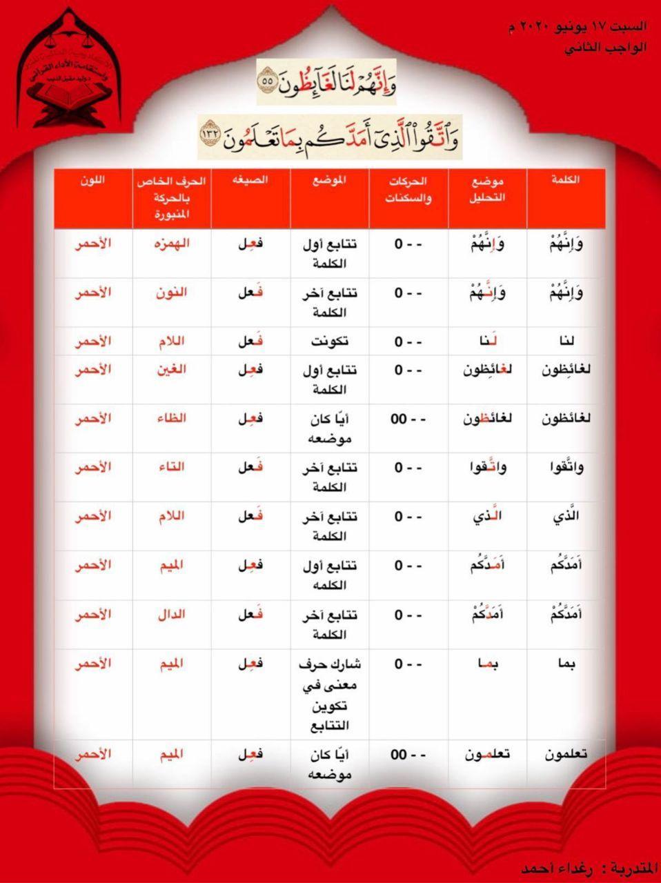 الواجب الثاني / الدورة السابعة - صفحة 5 Ce_eya10