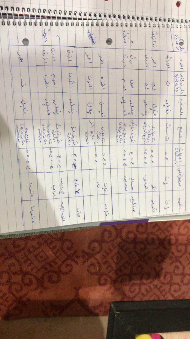 الواجب الرابع / الدورة السابعة  - صفحة 3 Co_aao14